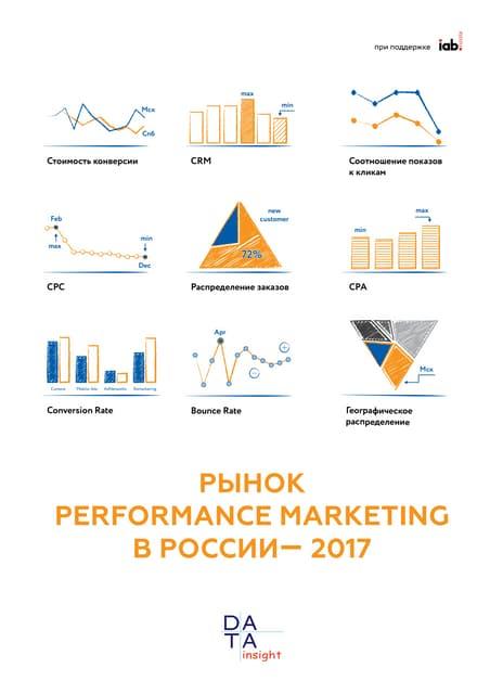 Performance marketing 2016