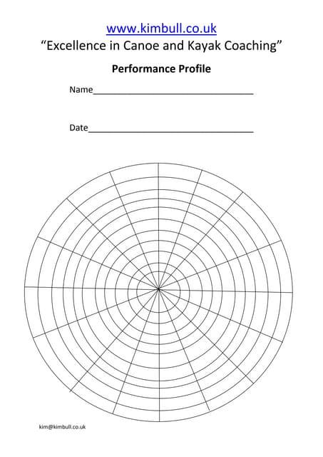 Coaching Performance Wheel