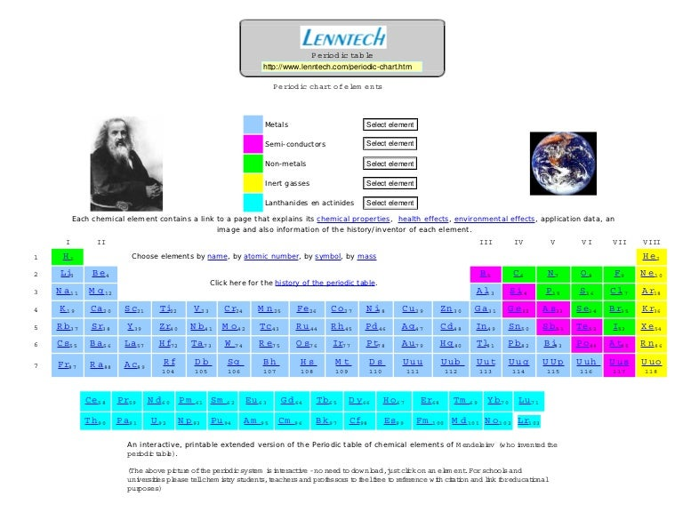 Periodic table chart of all chemi urtaz Gallery