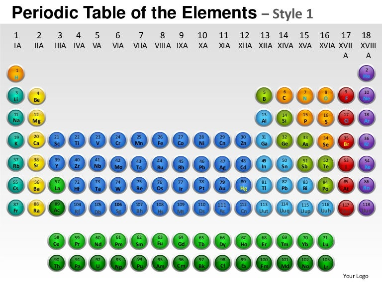 Periodic table of elements style 1 powerpoint presentation templates urtaz