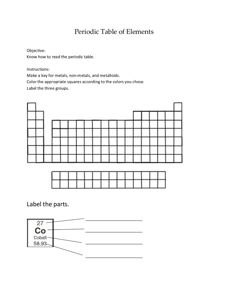 Label The Periodic Table Worksheet carolinabeachsurfreport – Planet Earth Shallow Seas Worksheet
