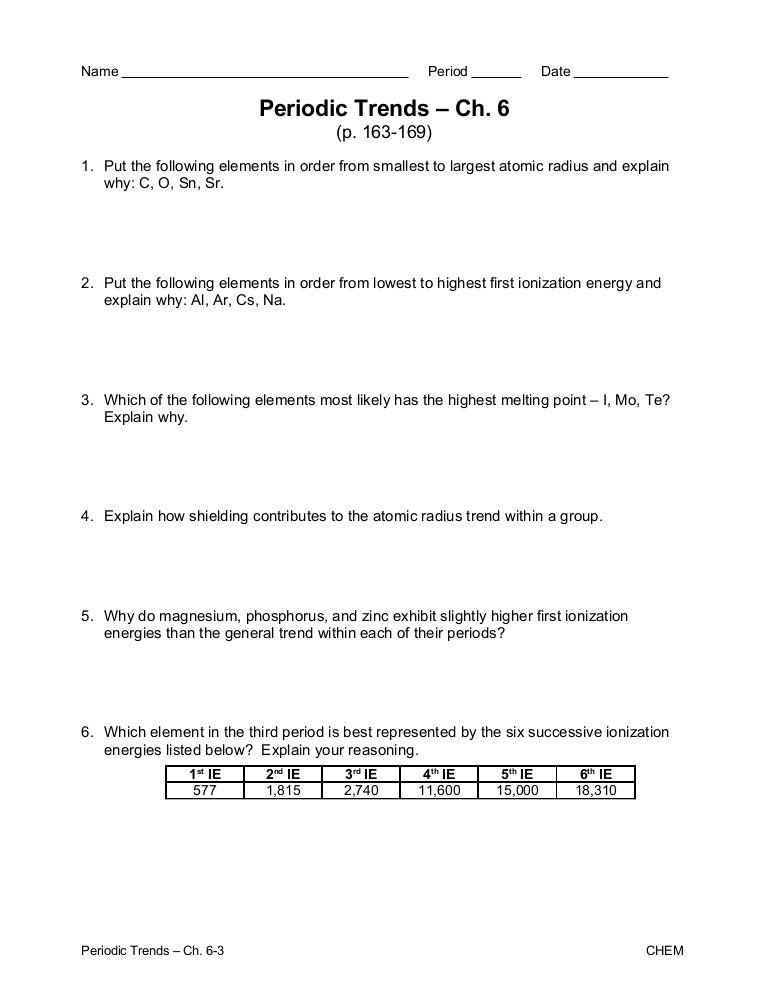 Worksheets Periodic Trends Worksheet periodic trends ws