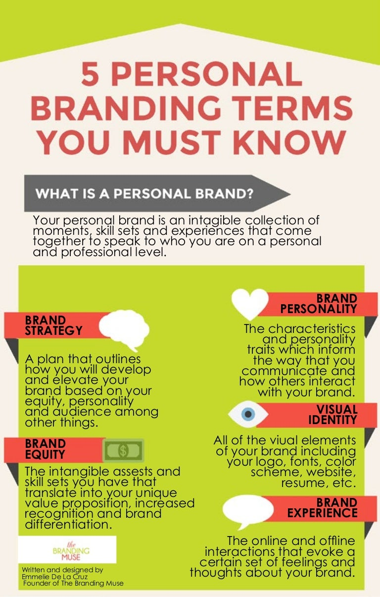 branding personal infographic brand terms strategy know personality identity need visual strategies marketing slideshare confusing ever architecture digital