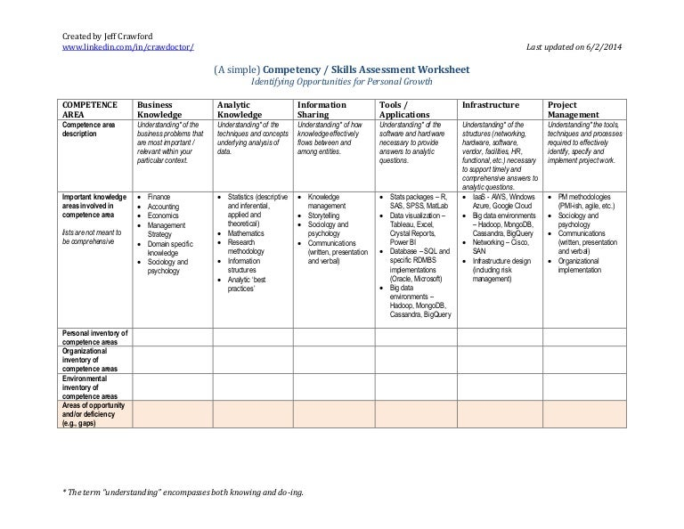 A simple) Analytics Competency / Skills Assessment Worksheet