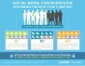 Infographic: Social Media Can Shape How Job Seekers Perceive Your Company  - by Personified (a CareerBuilder company)