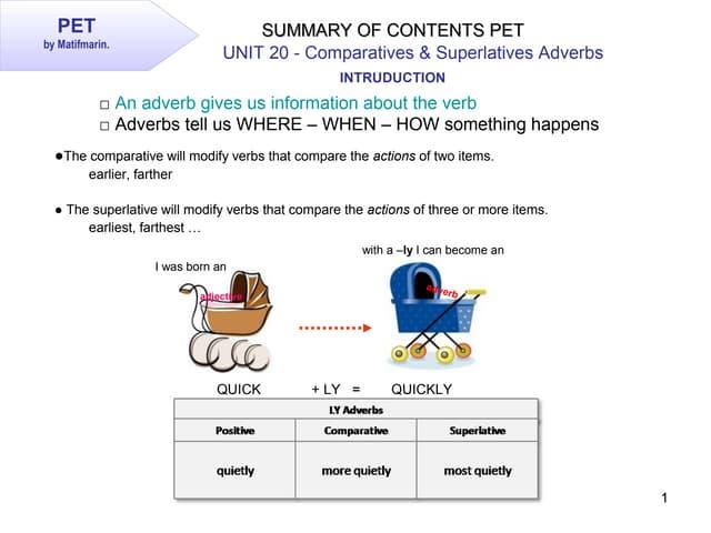 PET Unit 20 Summary of Contents PET