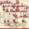 Peralta Family Tree