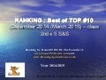 PFEG (Principes Fondamentaux d'Economie et de la Gestion) - Ranking of best top 10  December 2014 & March 2015 by www.superprofesseur.com and www.RonningAgainstCancer.com ! Elisa Deike, Manon Delporte, Marina Nival…