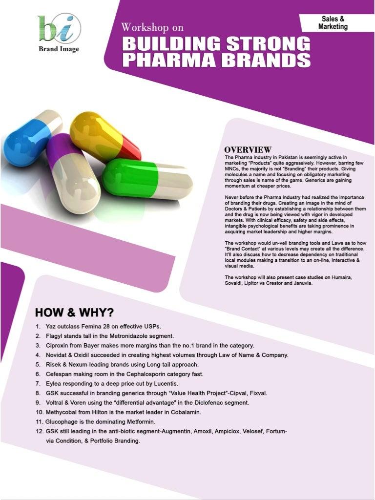 anafranil 75 mg libido