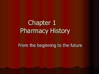 Pharmacy History