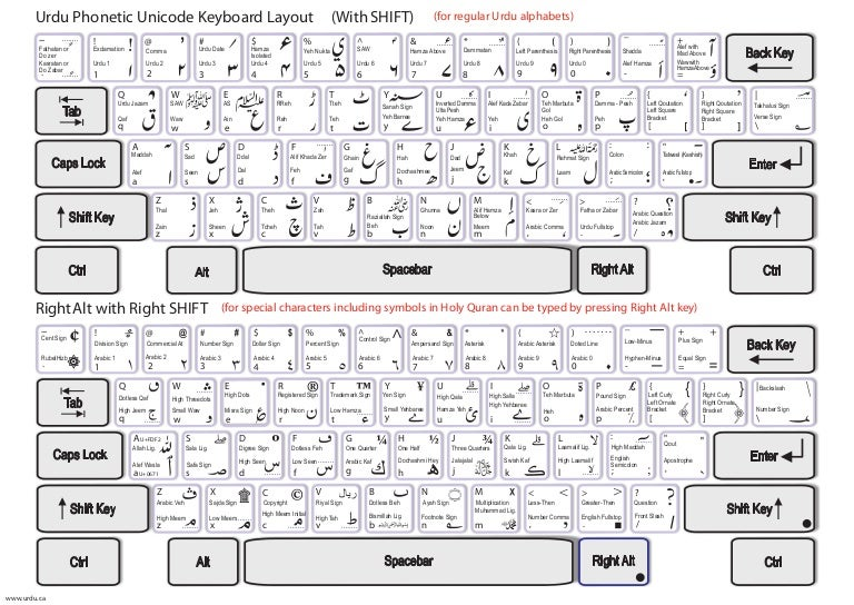 urdu phonetic keyboard free download filehippo
