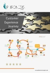 Customer Experience Journey - PHRONESIS