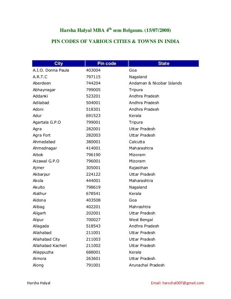 Maharashtra Pin Code Pdf