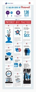 The Pinterest (P)infographic