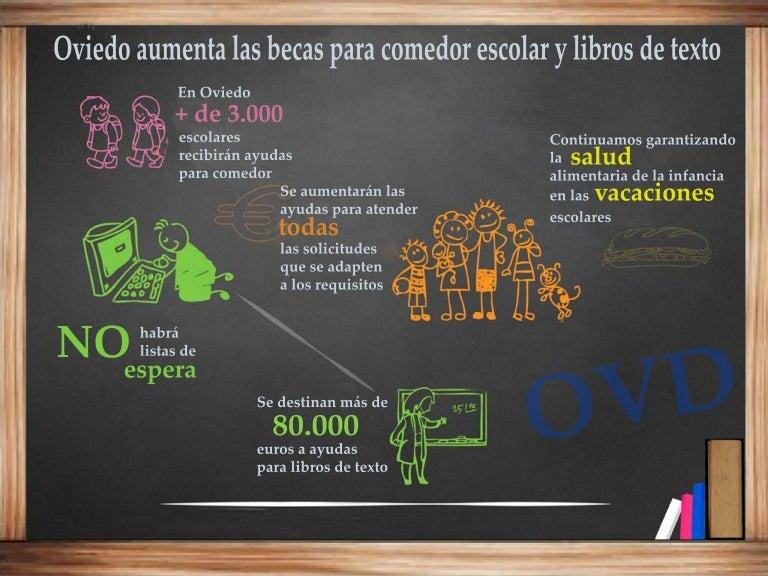 Oviedo incrementa las ayudas para comedor escolar y libros ...