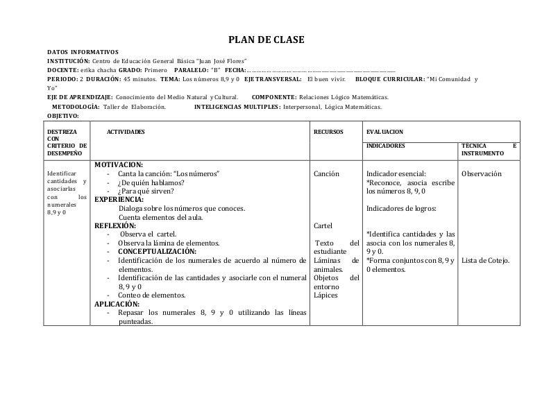 Increíble Plantilla De Plan De Lección De Matemáticas Componente ...