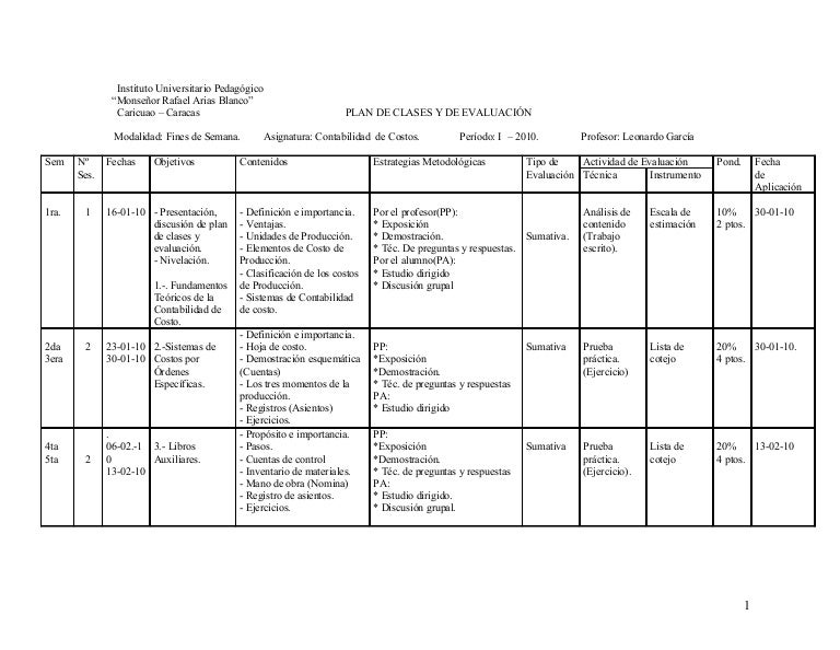 Plan de clases 1 for Lecciones de castorama de bricolaje