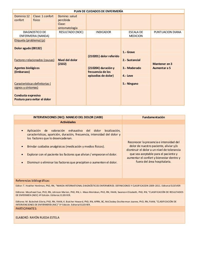 Plan de cuidados de enfermería dxx