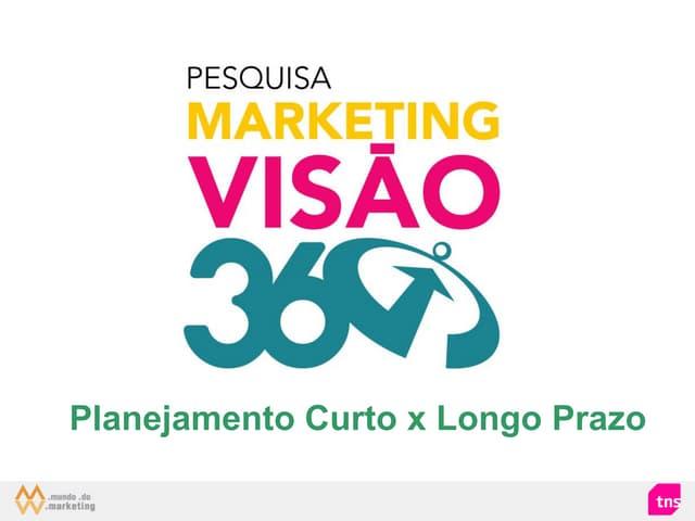 Pesquisa Planejamento Curto Prazo X Longo Prazo TNS TI e Mundo do Marketing
