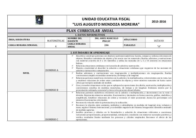Planificación anual 8°, 9° y 10° matemáticas según nuevo formato 2015…