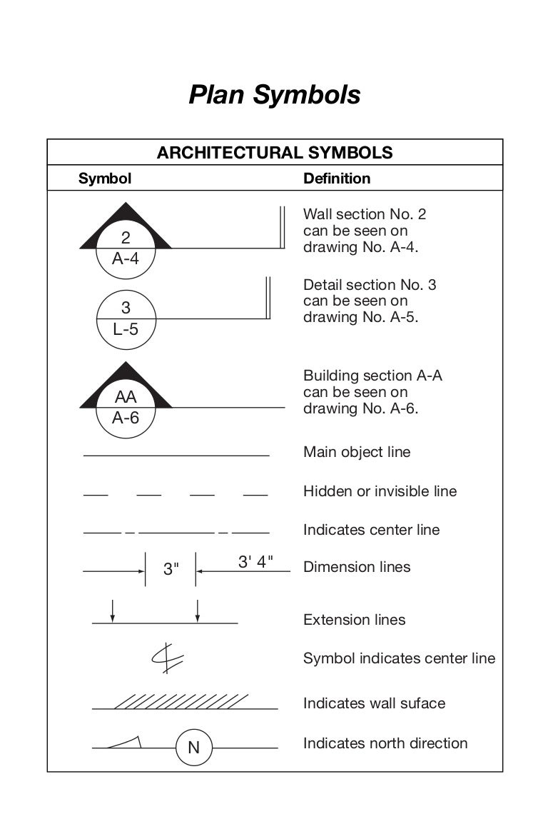Floor Plan Elevation Symbol : Plan symbols