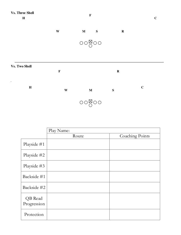 Playbook pass template for Playmaker templates