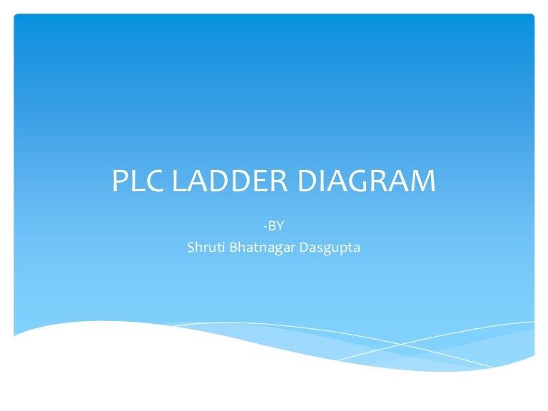 Plcladderdiagram 140424223406 phpapp02 thumbnail 4gcb1398381238 ccuart Gallery