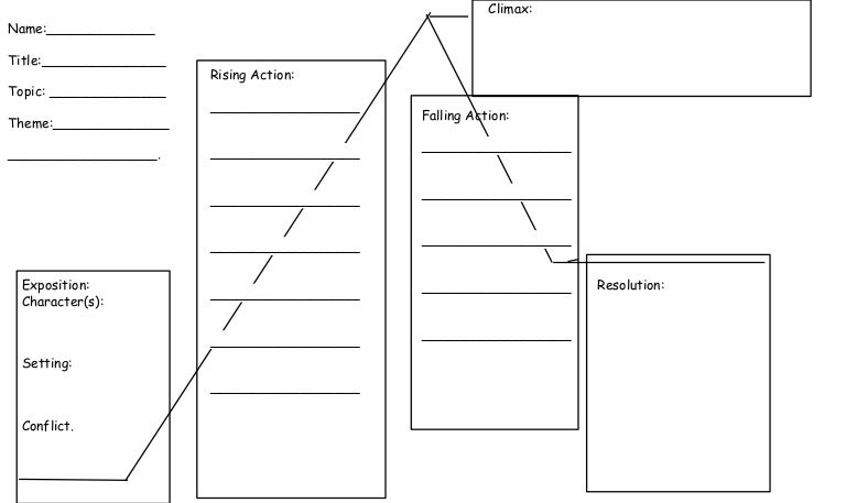 Plot diagram template pronofoot35fo Choice Image