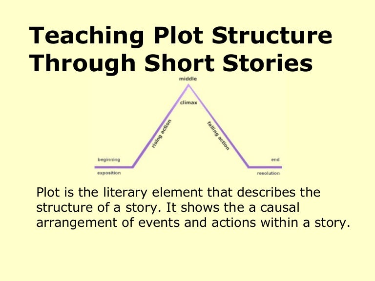 Literary plot diagram definitions product wiring diagrams plot structure and components rh slideshare net conflict literary plot definition plot literary terms ccuart Images