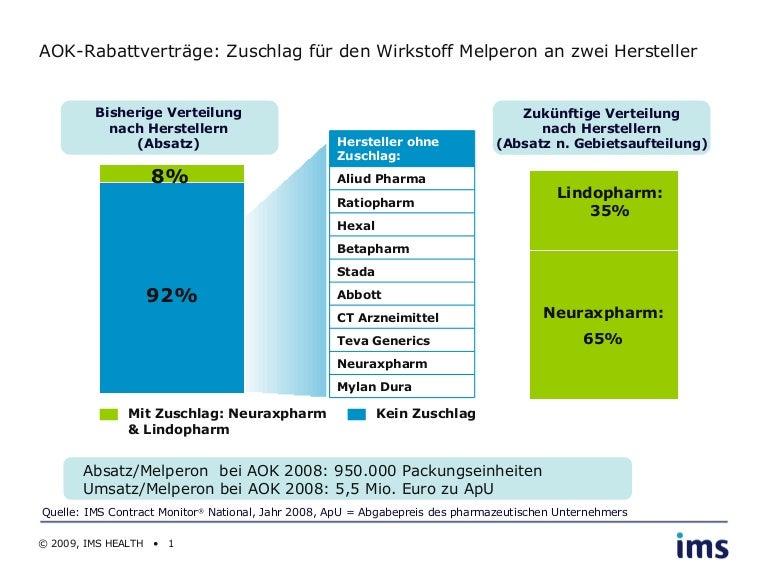 Melperon neuraxpharm