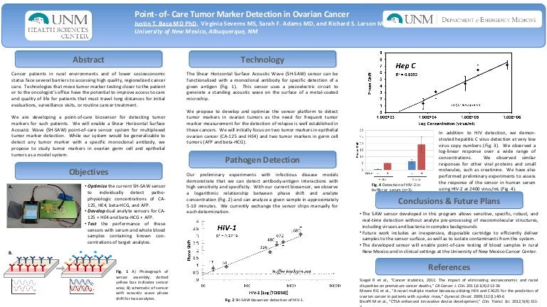 Point Of Care Tumor Marker Detection In Ovarian Cancer