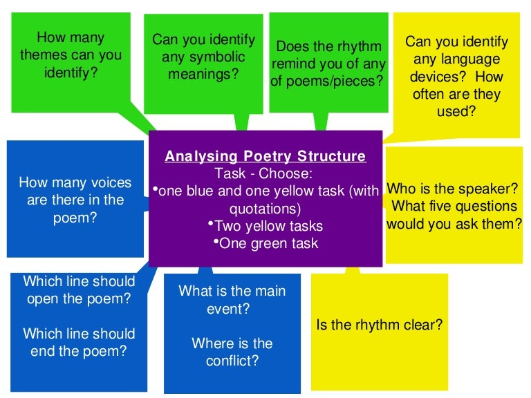 Poetry structure analysis