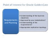 Point of Interest for Oracle GoldenGate