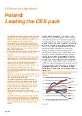 Poland leading the CEE pack