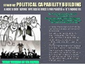 POLITICAL CAPABILITY BUILDING TRAINING