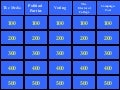 Political Parties Review Jeopardy