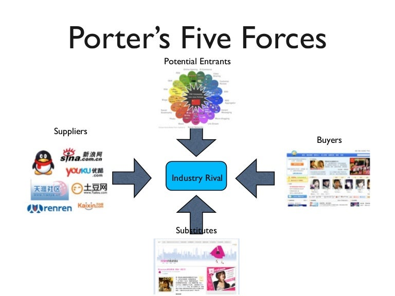 five forces of porter apple Porter's five forces analysis is an important tool for understanding the forces that shape competition within an industry it is also useful for helping you to adjust your strategy to suit your competitive environment, and to improve your potential profit.