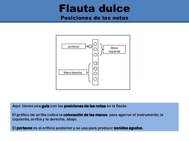 Digitación De Las Notas En La Flauta Dulce