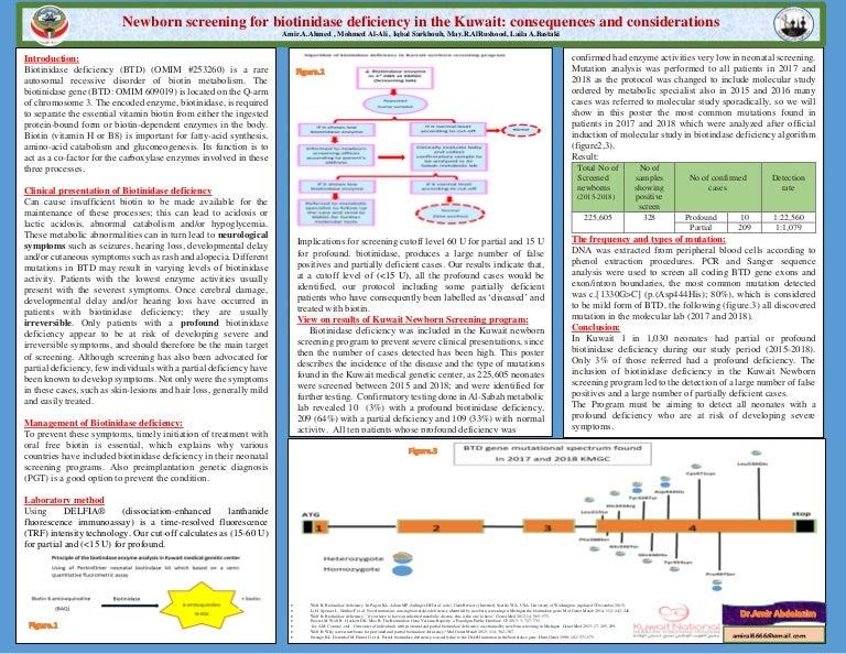 biotindase in kuwait newborn screening program (2015-2018)