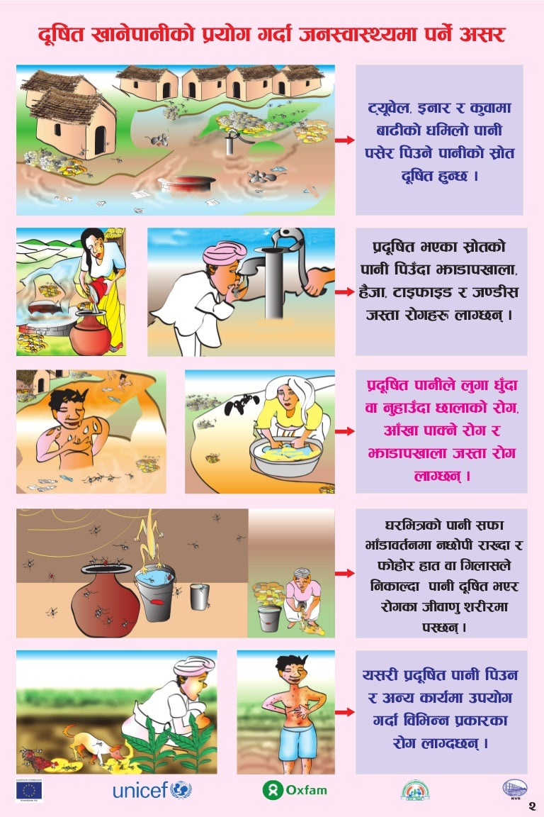 Poster 2 polluted drinking water and ph