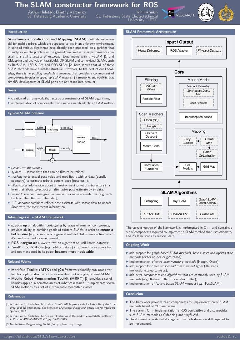 SLAM Constructor Framework for ROS