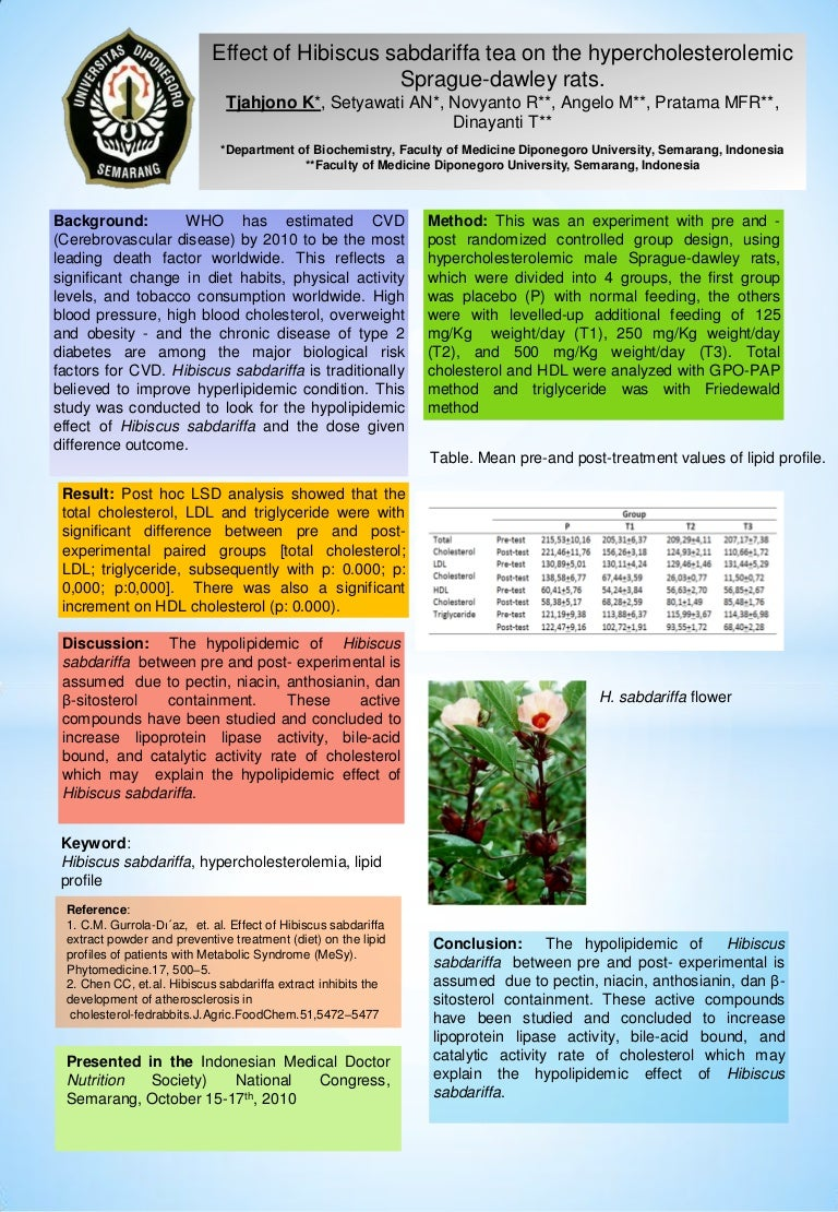 Effect Of Hibiscus Sabdariffa Tea On The Hypercholesterolemic Sprague