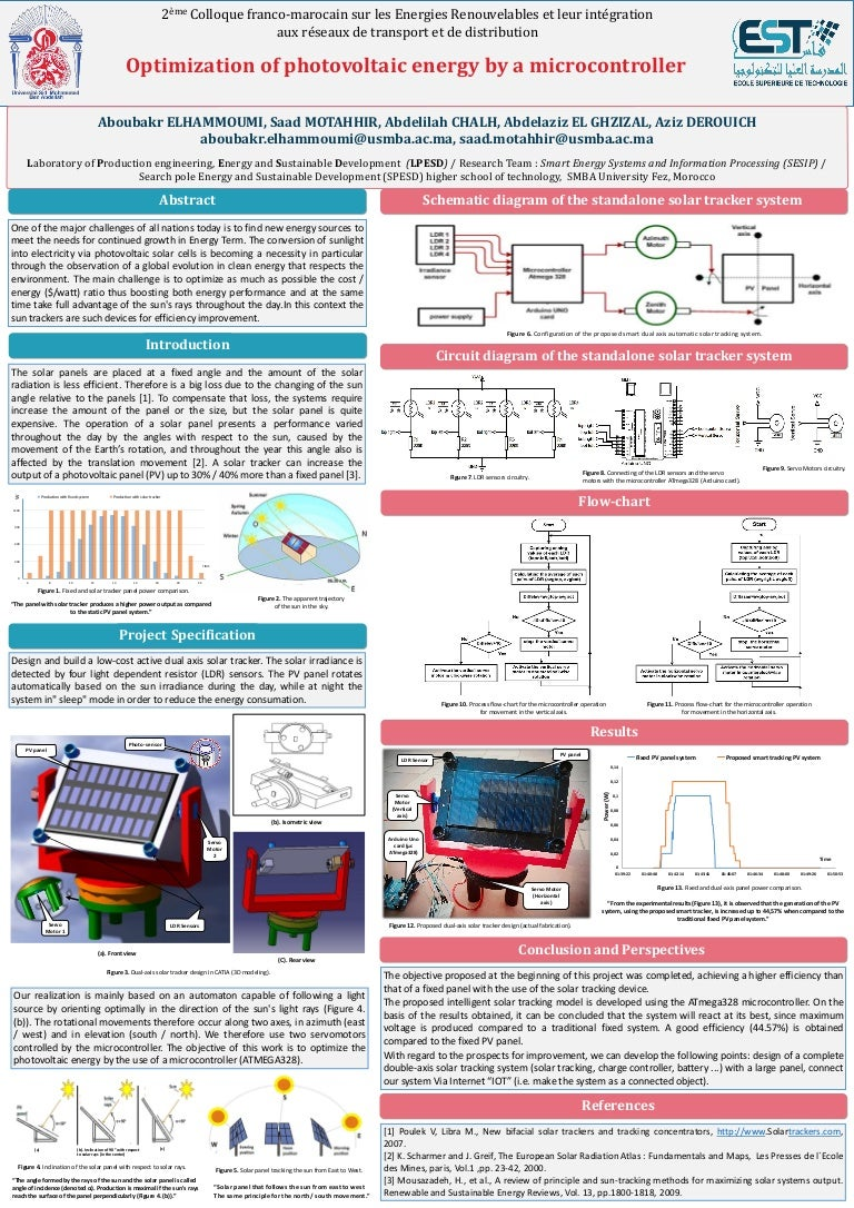 Optimization Of Photovoltaic Energy By A Microcontroller Solar Tracker Schematic Diagram Picture Posteraboubakr 180612025106 Thumbnail 4cb1528772086