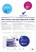 Poster - OpenAIRE Guidelines for  Data Archive, Literature Repository and CRIS Managers