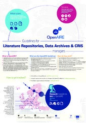 OpenAIRE Guidelines for Literature Repositories, Data Archives and CRIS managers (OR 2014 - Poster)
