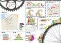 Diagnóstico da Mobilidade em Bicicleta - Cidade/Universidade de Aveiro
