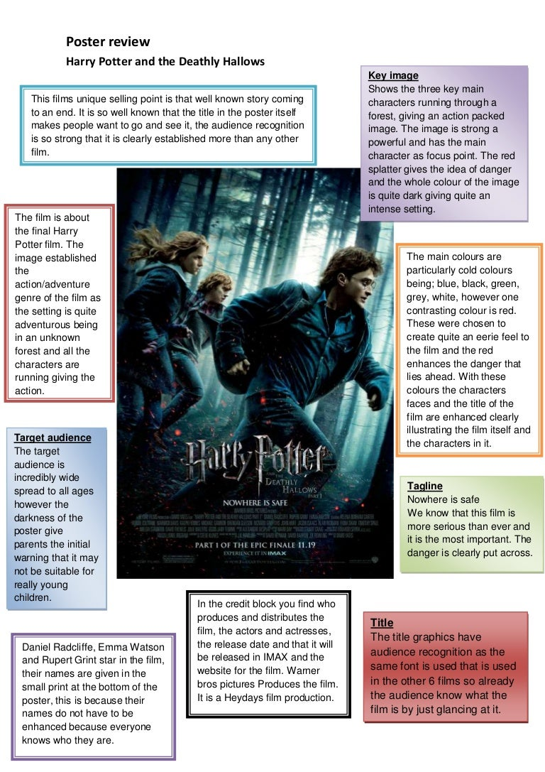poster review harry potter