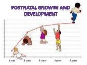 Postnatal growth and development