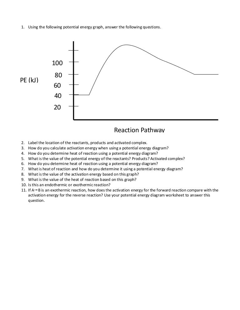 Potential Energy Diagram Worksheet 1