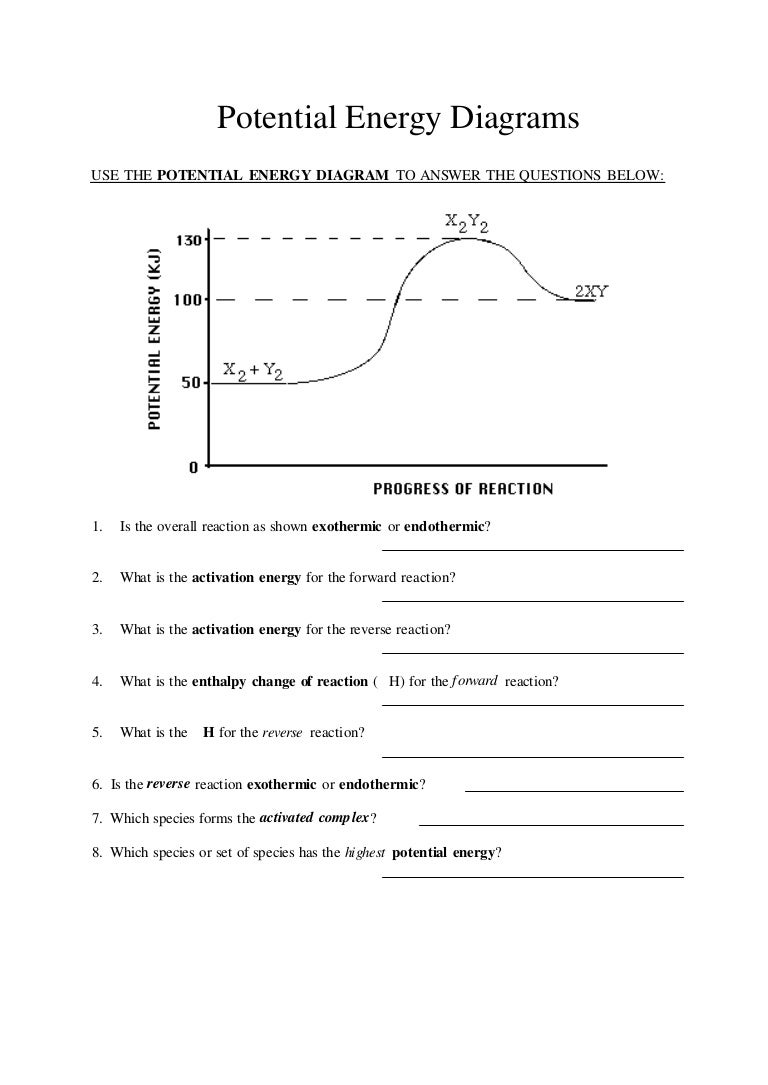 worksheet Potential Vs Kinetic Energy Worksheet potential energy diagram worksheet 2